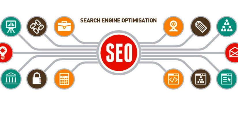 Choosing The MOST suitable Organic SEO package For Your Business.