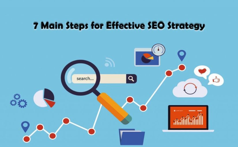 7 Steps to a Successful SEO